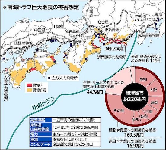 火山噴火のないのは東日本大震災だけ